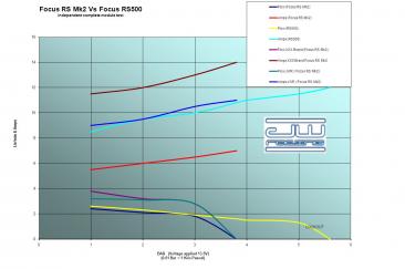 pump flow chart